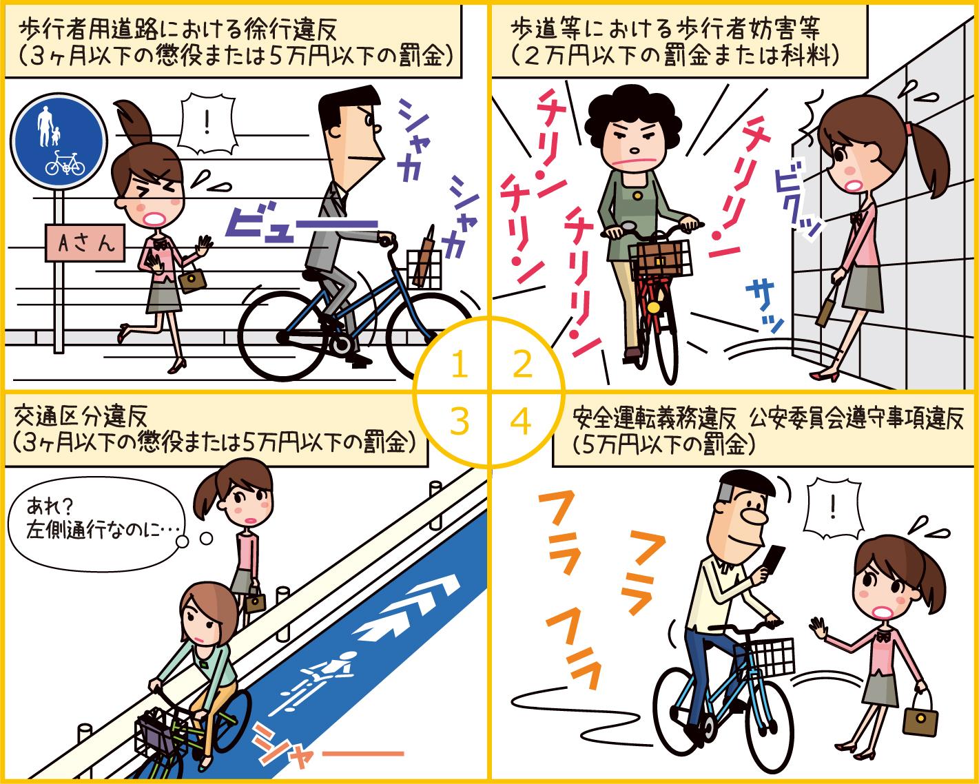 「自転車で、危険な運転をしていませんか?」