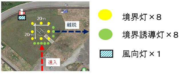 境界灯・境界誘導灯・風向灯 配置について